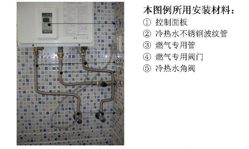 燃气热水器安装图解及注意事项